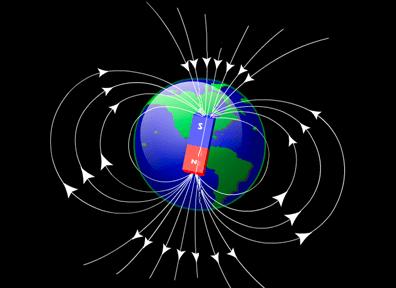 Magnetické pole zeme